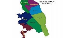 Bandorbon